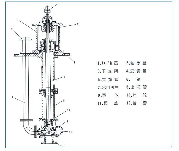FY液下泵结构图.jpg
